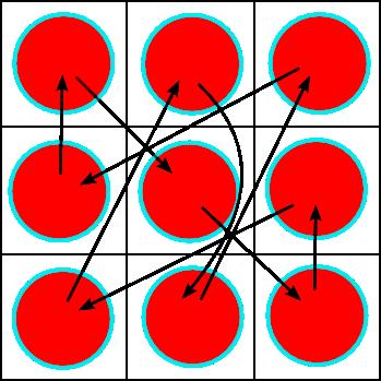 Feng Shui Zahlen fliegende sterne entschlüsselt anweisung zur händischen berechnung